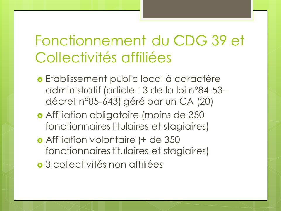 Fonctionnement du CDG 39 et Collectivités affiliées  Etablissement public local à caractère administratif (article 13 de la loi n°84-53 – décret n°85