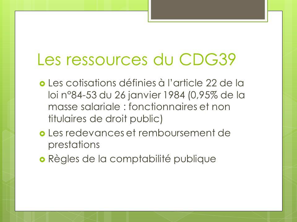Les ressources du CDG39  Les cotisations définies à l'article 22 de la loi n°84-53 du 26 janvier 1984 (0,95% de la masse salariale : fonctionnaires e