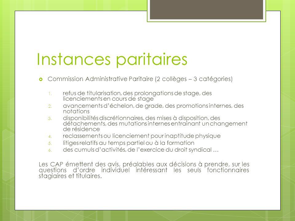 Instances paritaires  Commission Administrative Paritaire (2 collèges – 3 catégories) 1. refus de titularisation, des prolongations de stage, des lic