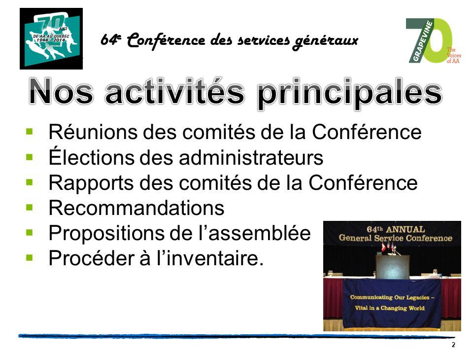 2  Réunions des comités de la Conférence  Élections des administrateurs  Rapports des comités de la Conférence  Recommandations  Propositions de l'assemblée  Procéder à l'inventaire.