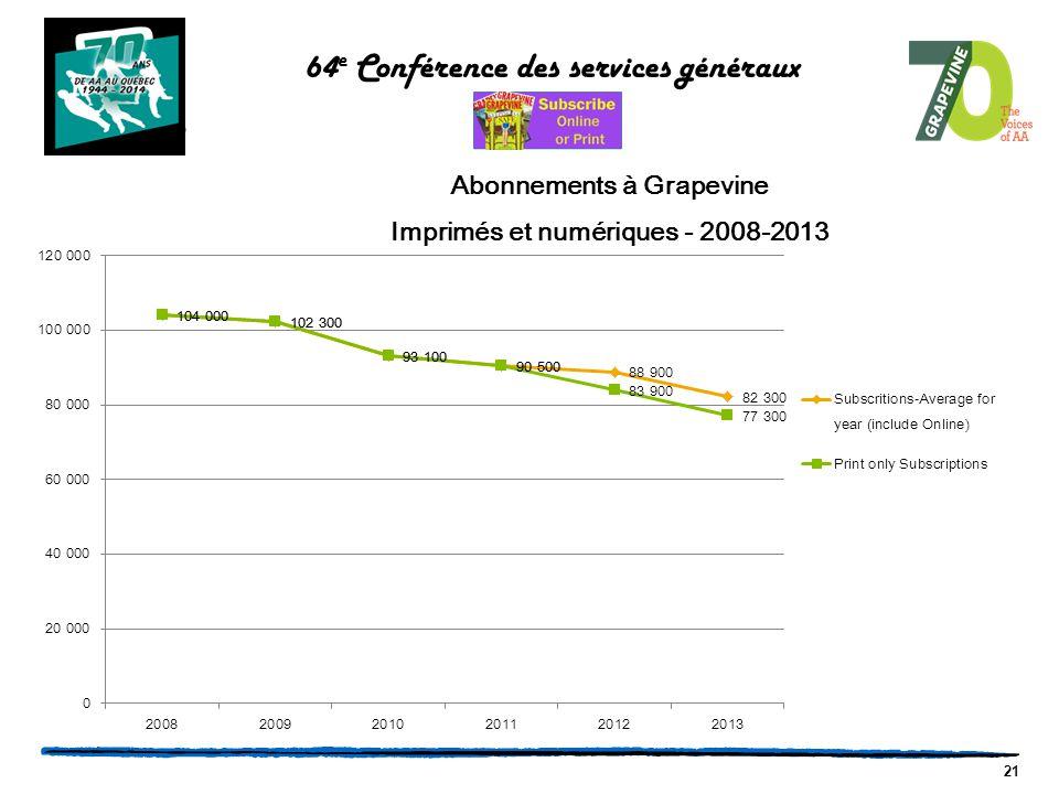 21 64 e Conférence des services généraux