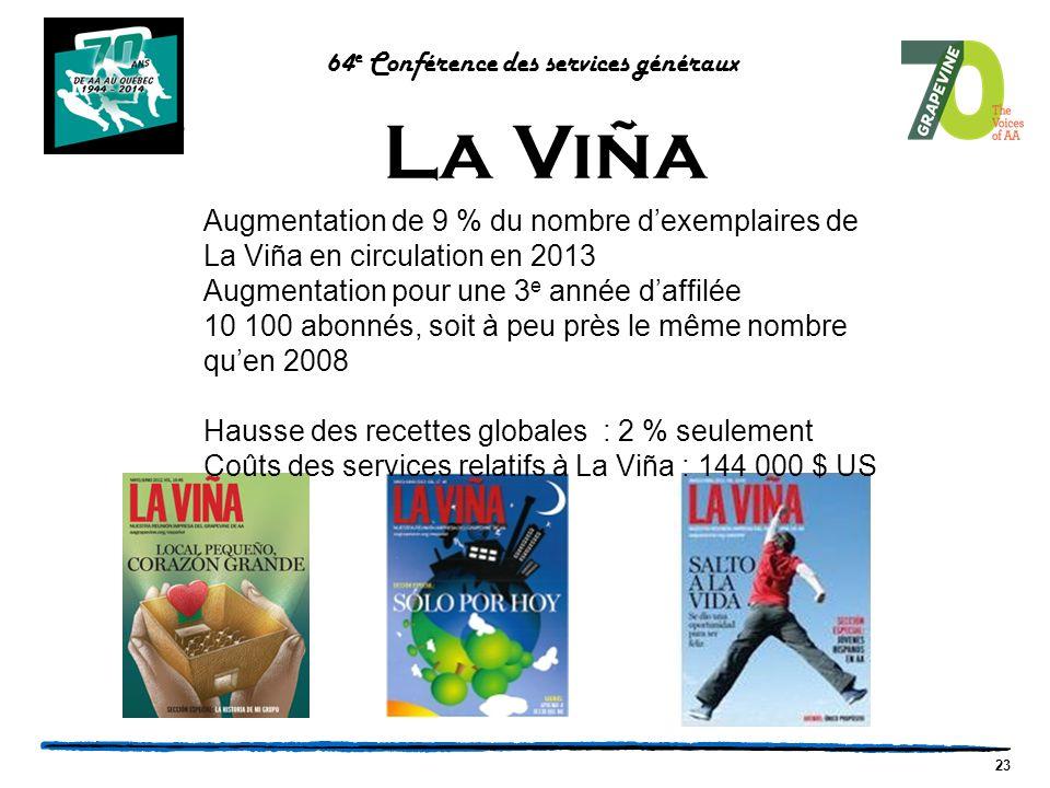 23 64 e Conférence des services généraux Augmentation de 9 % du nombre d'exemplaires de La Viña en circulation en 2013 Augmentation pour une 3 e année d'affilée 10 100 abonnés, soit à peu près le même nombre qu'en 2008 Hausse des recettes globales : 2 % seulement Coûts des services relatifs à La Viña : 144 000 $ US La Viña