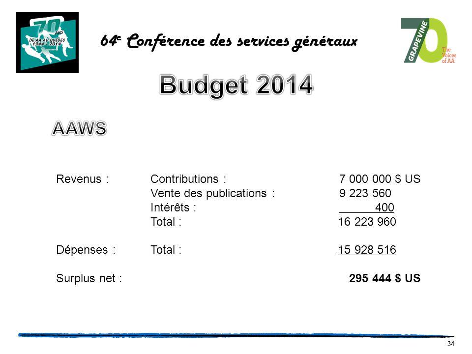 34 64 e Conférence des services généraux Revenus :Contributions : 7 000 000 $ US Vente des publications :9 223 560 Intérêts : 400 Total : 16 223 960 Dépenses :Total : 15 928 516 Surplus net : 295 444 $ US