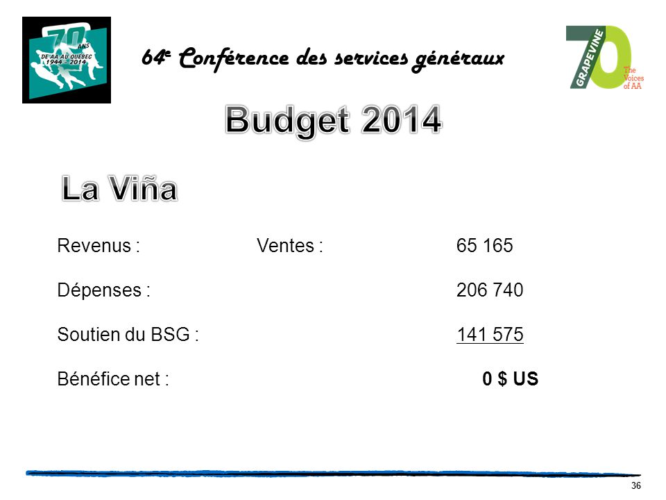 36 Revenus :Ventes :65 165 Dépenses :206 740 Soutien du BSG :141 575 Bénéfice net : 0 $ US 64 e Conférence des services généraux