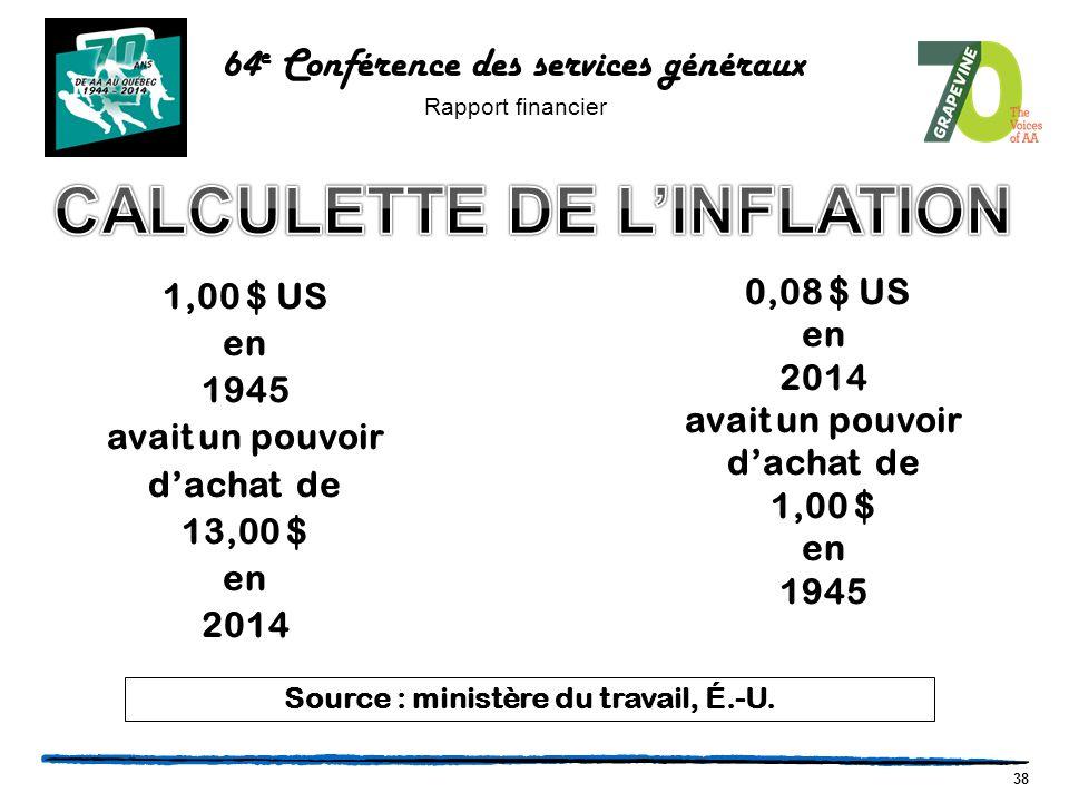 38 64 e Conférence des services généraux Rapport financier 1,00 $ US en 1945 avait un pouvoir d'achat de 13,00 $ en 2014 0,08 $ US 0,08 $ USen2014 avait un pouvoir d'achat de 1,00 $ en1945 Source : ministère du travail, É.-U.