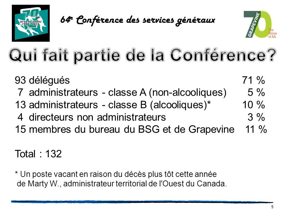 76 D autres renseignements sur la conférence sont disponibles??.