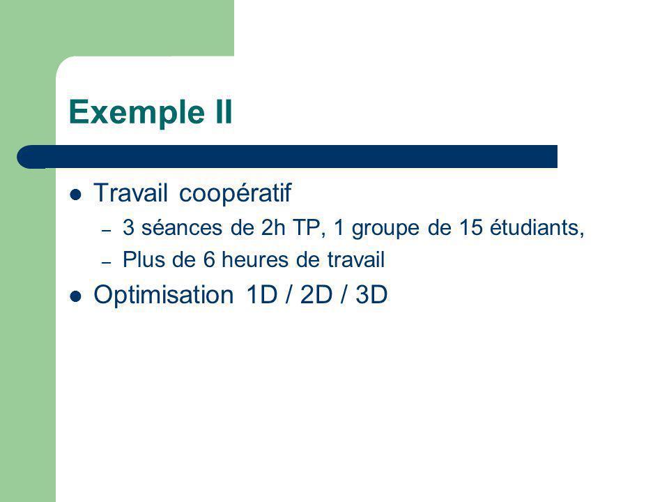 Exemple II Travail coopératif – 3 séances de 2h TP, 1 groupe de 15 étudiants, – Plus de 6 heures de travail Optimisation 1D / 2D / 3D