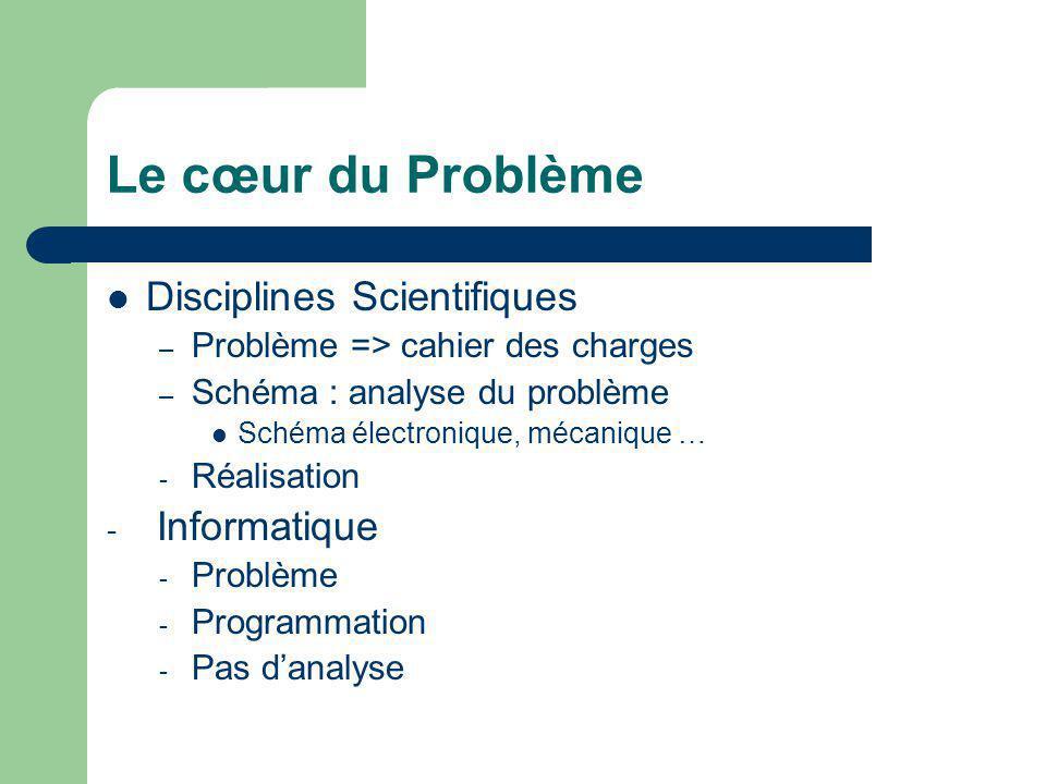 Le cœur du Problème Disciplines Scientifiques – Problème => cahier des charges – Schéma : analyse du problème Schéma électronique, mécanique … - Réali