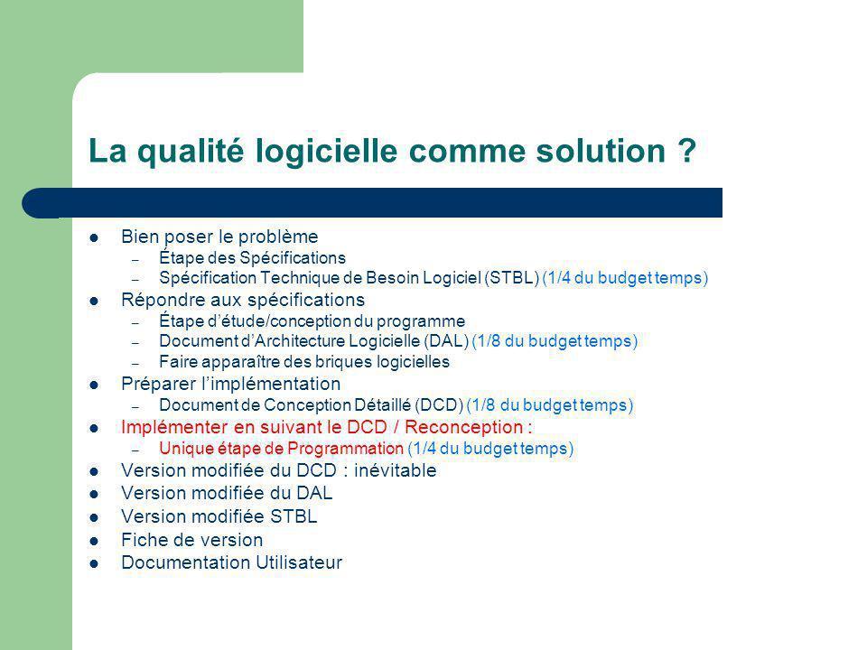 Un exemple concret : résolution du trinôme du second degré Faire un logiciel qui trouve les solutions de : ax²+bx+c=0 Spécifications du Programme établies pour un budget temps (2h de programmation en Licence) Architecture du Logiciel DCD Programmation Validation (remontée DCD => DAL => STBL)