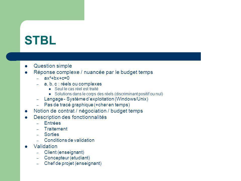 STBL Question simple Réponse complexe / nuancée par le budget temps – ax²+bx+c=0 – a, b, c : réels ou complexes Seul le cas réel est traité Solutions