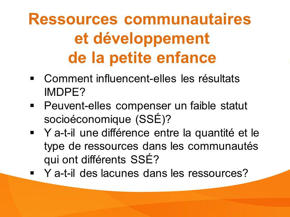  comprennent les programmes et les services, les soutiens informels et les particularités concrètes  sont identifiés par les coalitions  total : 23 600 Ressources DPE des communautés