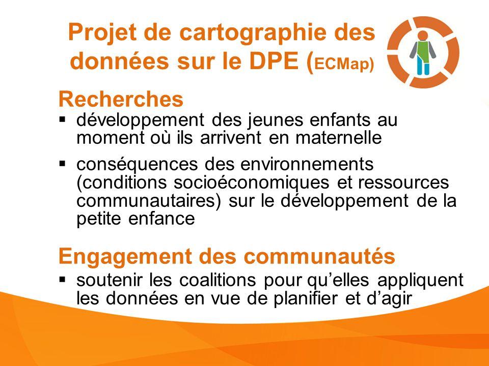 Rassembler les données Statut socio- économique Ressources communautaires IMDPE Cartes et rapports communautaires