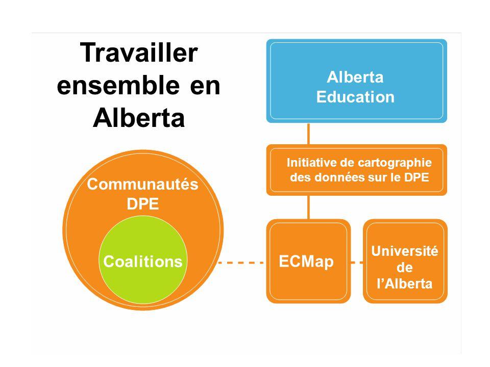 Projet de cartographie des données sur le DPE ( ECMap) Recherches  développement des jeunes enfants au moment où ils arrivent en maternelle  conséquences des environnements (conditions socioéconomiques et ressources communautaires) sur le développement de la petite enfance Engagement des communautés  soutenir les coalitions pour qu'elles appliquent les données en vue de planifier et d'agir