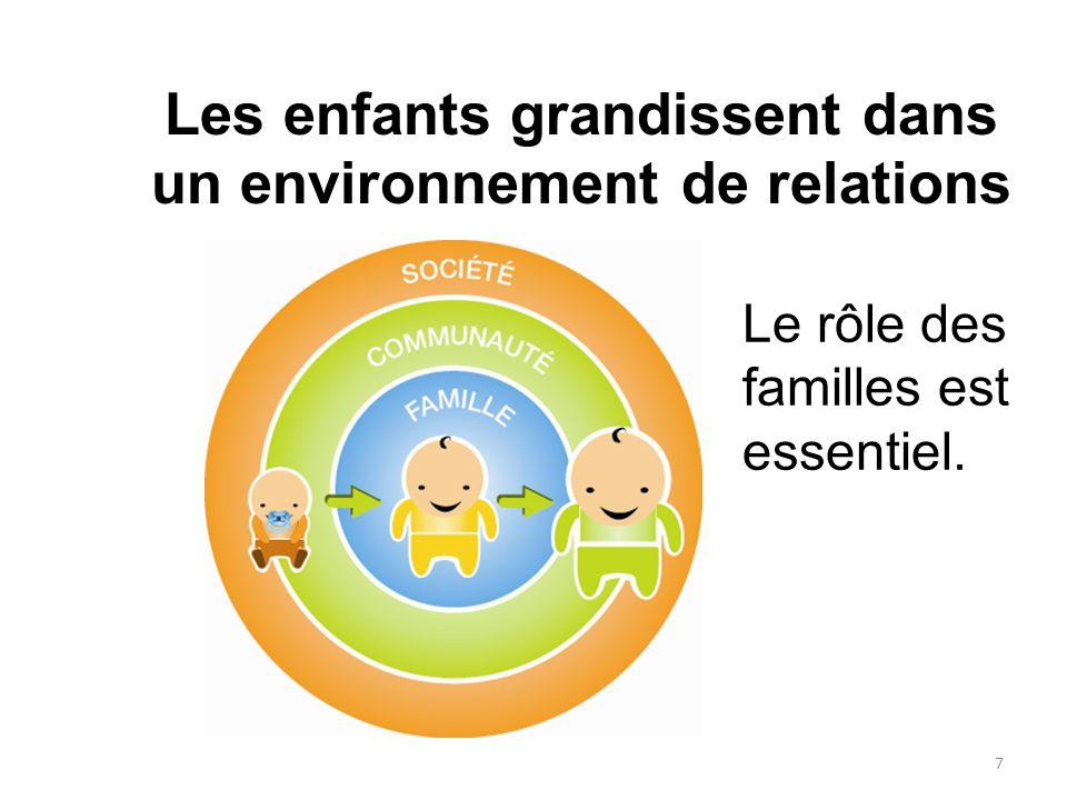 7 Le rôle des familles est essentiel. Les enfants grandissent dans un environnement de relations