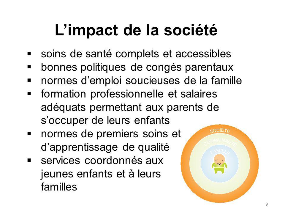 Ressources communautaires et développement de la petite enfance  Comment influencent-elles les résultats IMDPE.
