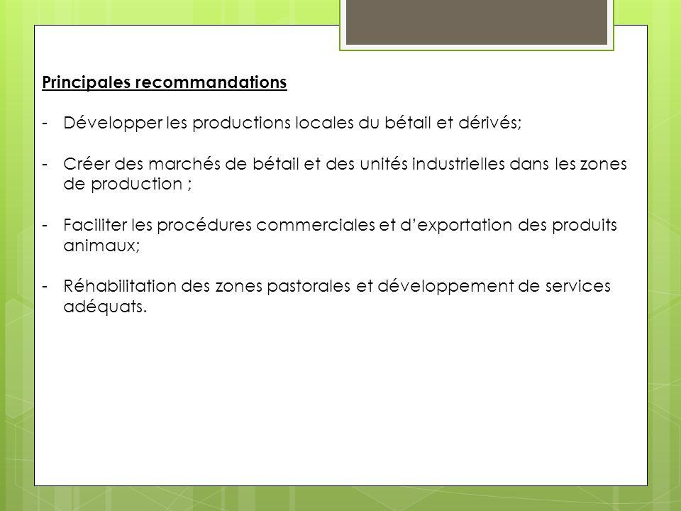 Principales recommandations -Développer les productions locales du bétail et dérivés; -Créer des marchés de bétail et des unités industrielles dans le