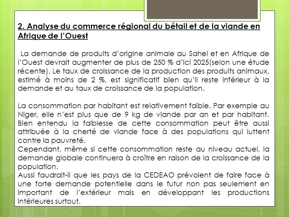 2. Analyse du commerce régional du bétail et de la viande en Afrique de l'Ouest La demande de produits d'origine animale au Sahel et en Afrique de l'O