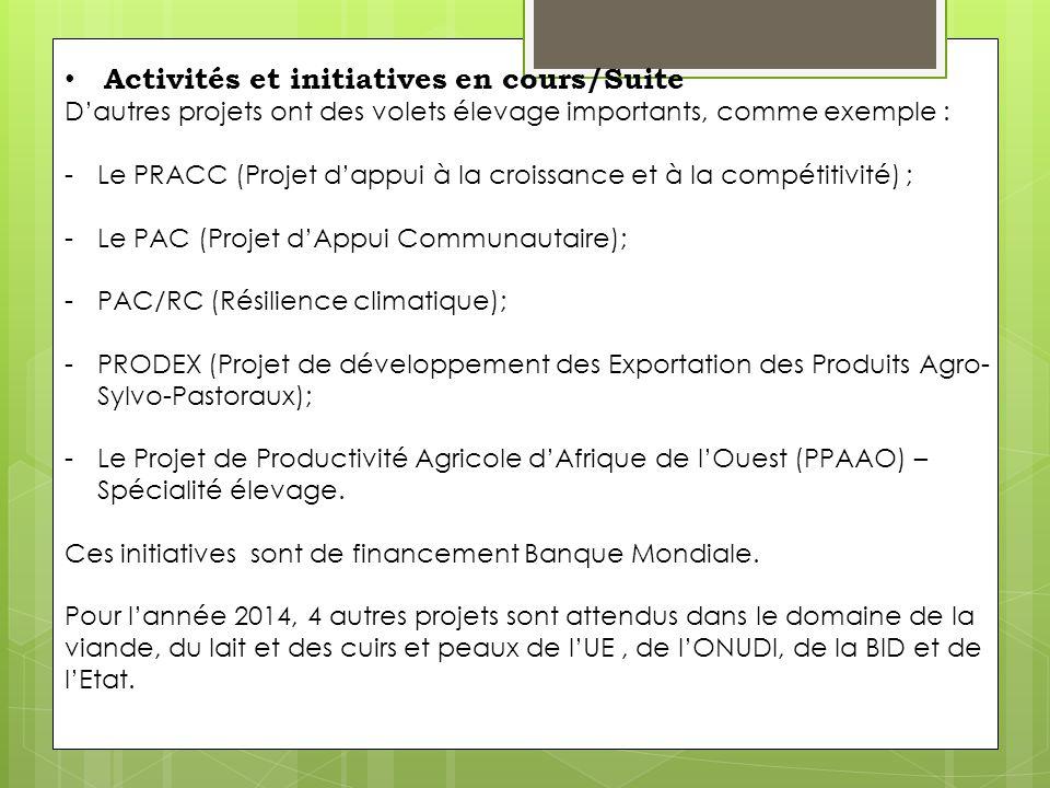 Activités et initiatives en cours/Suite D'autres projets ont des volets élevage importants, comme exemple : -Le PRACC (Projet d'appui à la croissance