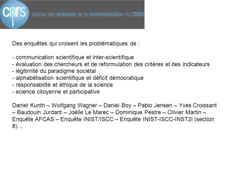 Des enquêtes qui croisent les problématiques de : - communication scientifique et inter-scientifique - évaluation des chercheurs et de reformulation d