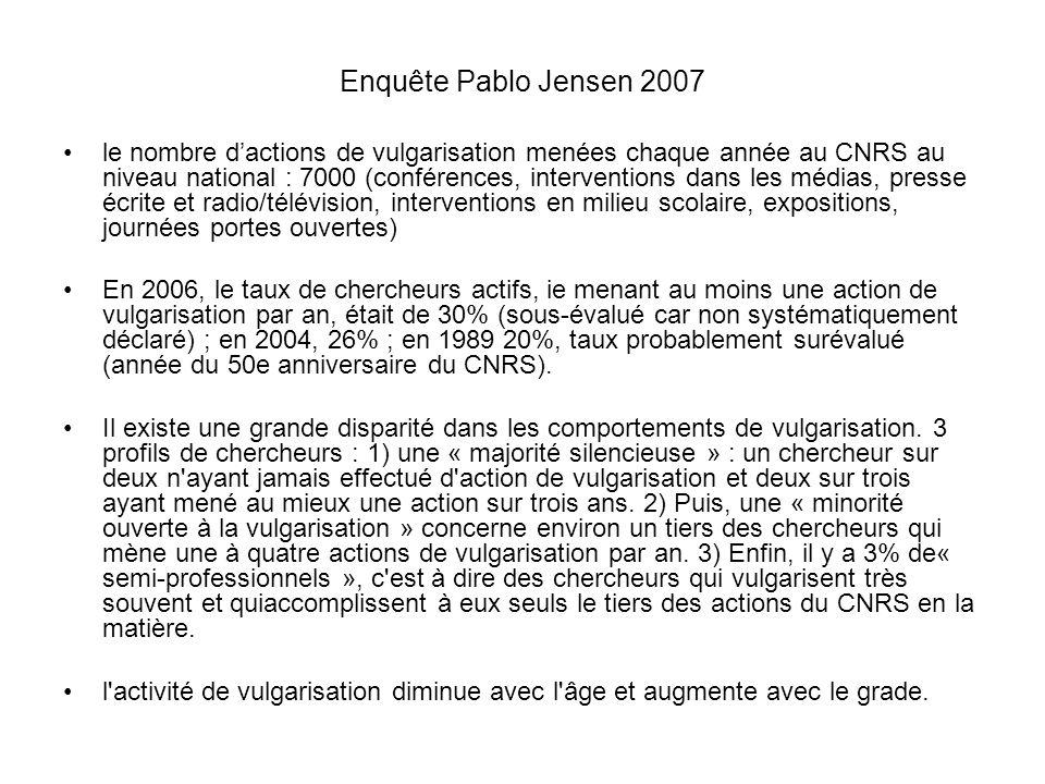 Enquête Pablo Jensen 2007 le nombre d'actions de vulgarisation menées chaque année au CNRS au niveau national : 7000 (conférences, interventions dans