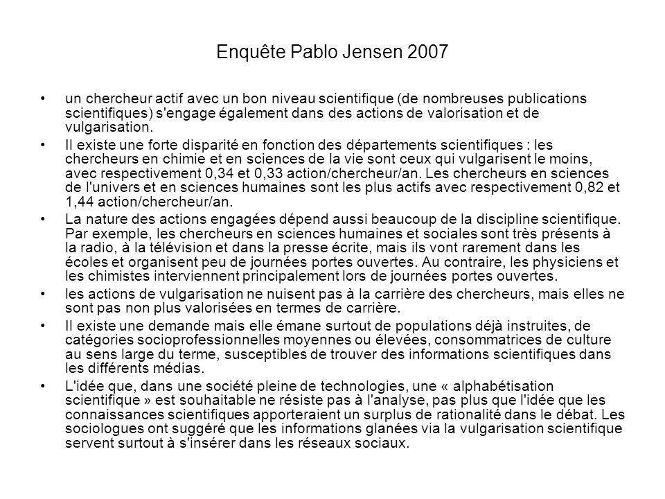 Enquête Pablo Jensen 2007 un chercheur actif avec un bon niveau scientifique (de nombreuses publications scientifiques) s'engage également dans des ac
