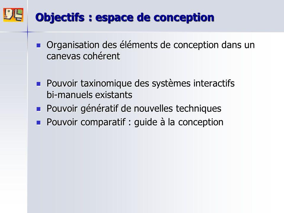 Objectifs : espace de conception Organisation des éléments de conception dans un canevas cohérent Organisation des éléments de conception dans un cane