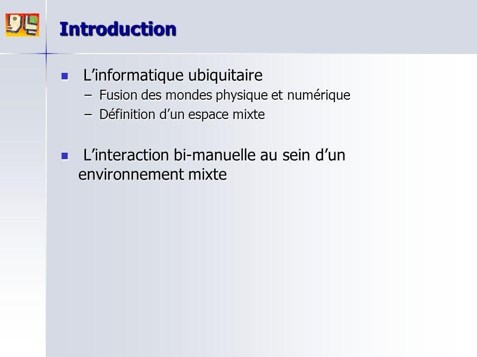 Introduction L'informatique ubiquitaire L'informatique ubiquitaire –Fusion des mondes physique et numérique –Définition d'un espace mixte L'interactio