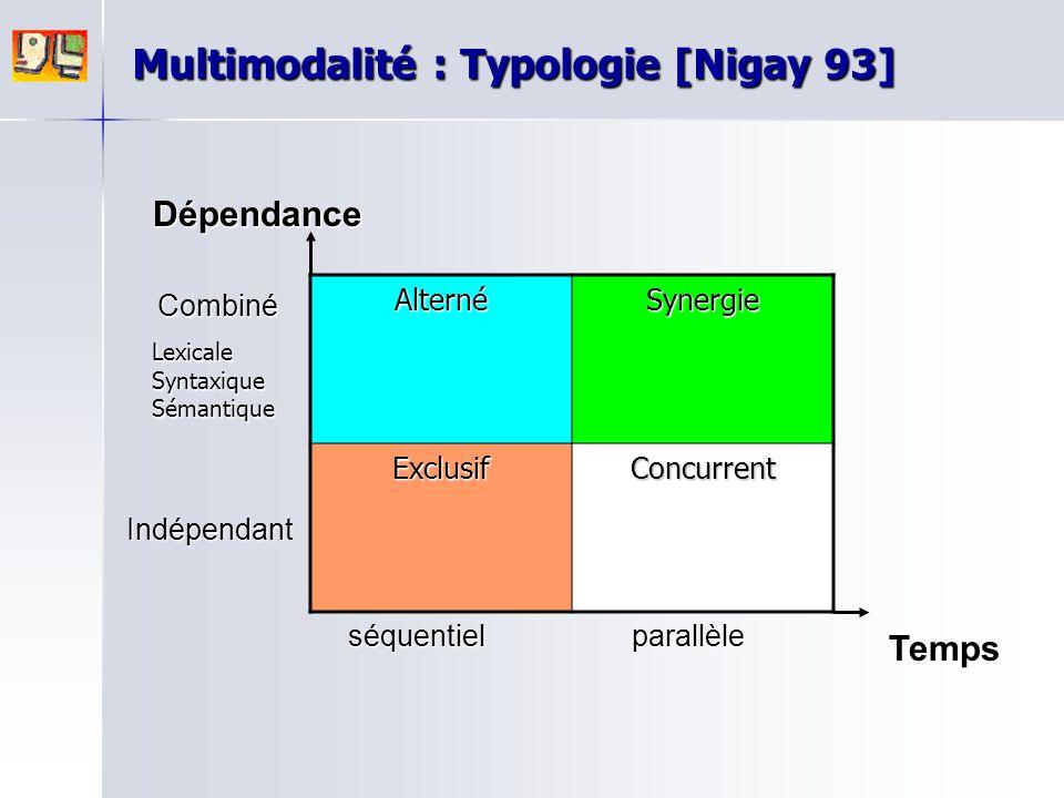 AlternéSynergie ExclusifConcurrent Dépendance Temps séquentielparallèle Indépendant Combiné Multimodalité : Typologie [Nigay 93] LexicaleSyntaxique Sé