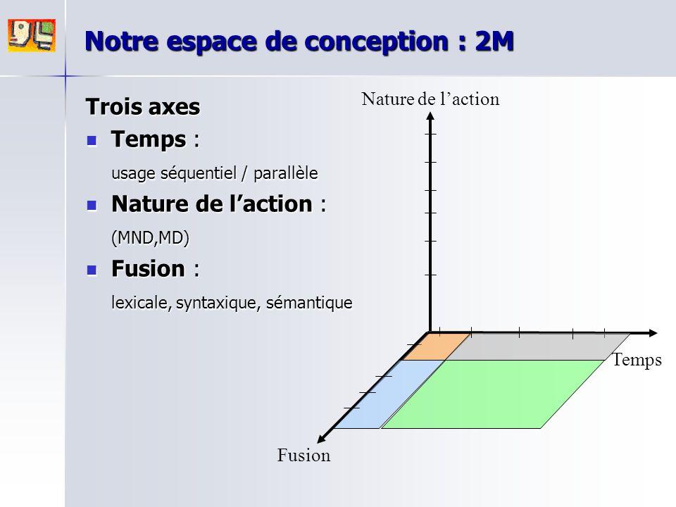Nature de l'action Fusion Temps Notre espace de conception : 2M Trois axes Temps : Temps : usage séquentiel / parallèle Nature de l'action : Nature de