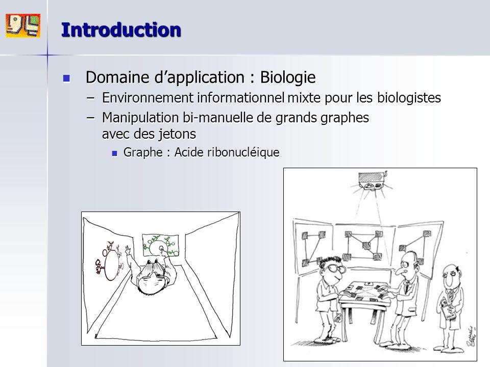 Introduction Domaine d'application : Biologie Domaine d'application : Biologie –Environnement informationnel mixte pour les biologistes –Manipulation