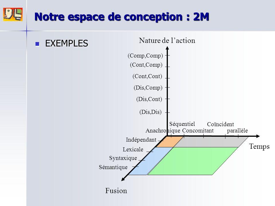 Notre espace de conception : 2M EXEMPLES EXEMPLES Nature de l'action Fusion Temps parallèle Anachronique Séquentiel Concomitant Coïncident (Dis,Cont)