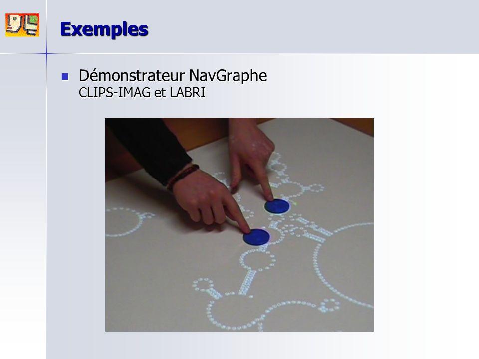 Exemples Démonstrateur NavGraphe CLIPS-IMAG et LABRI Démonstrateur NavGraphe CLIPS-IMAG et LABRI
