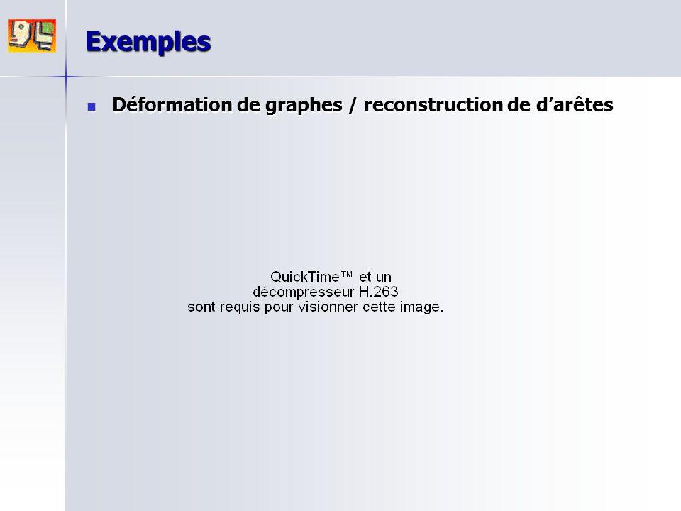 Exemples Déformation de graphes / reconstruction de d'arêtes Déformation de graphes / reconstruction de d'arêtes