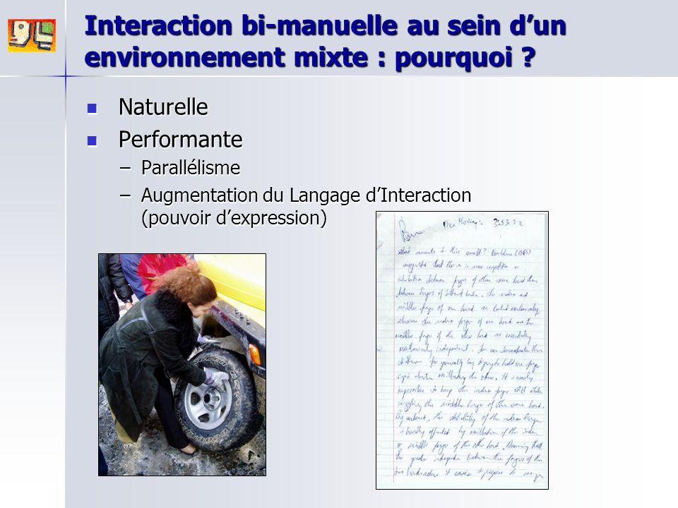 Interaction bi-manuelle au sein d'un environnement mixte : pourquoi ? Naturelle Naturelle Performante Performante –Parallélisme –Augmentation du Langa