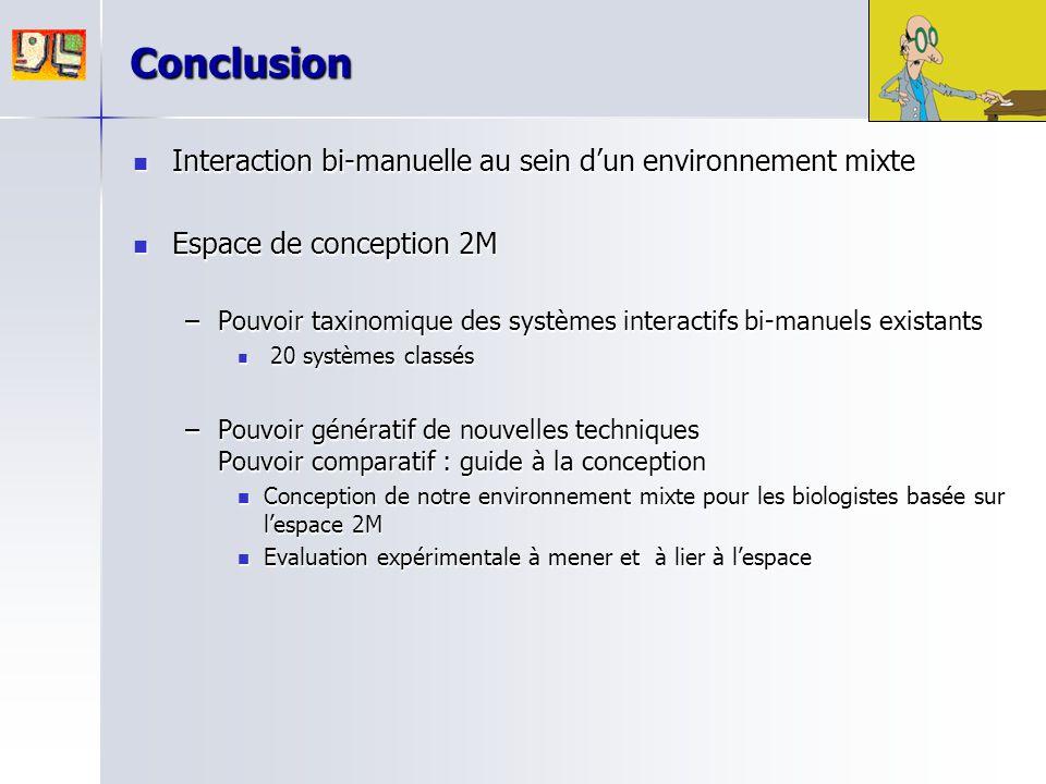 Conclusion Interaction bi-manuelle au sein d'un environnement mixte Interaction bi-manuelle au sein d'un environnement mixte Espace de conception 2M E