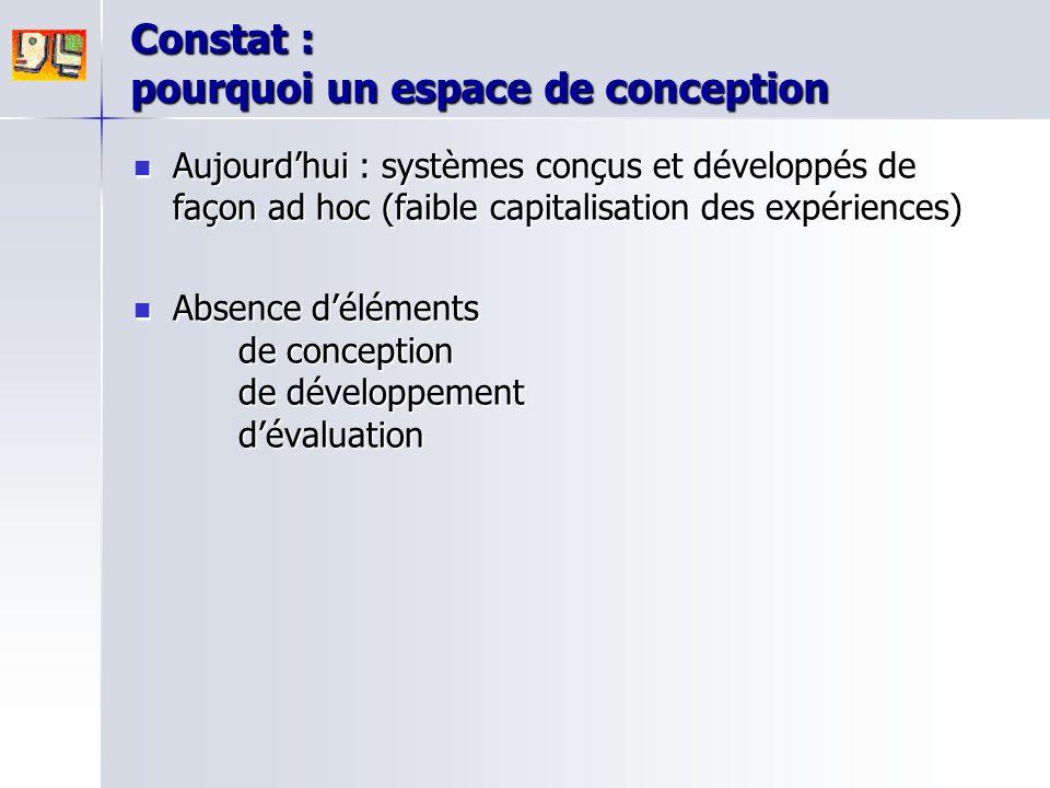 Constat : pourquoi un espace de conception Aujourd'hui : systèmes conçus et développés de façon ad hoc (faible capitalisation des expériences) Aujourd