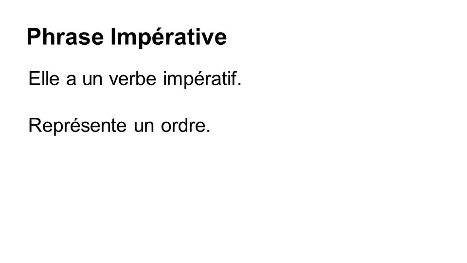 Phrase interrogative Les phrases interrogative finissent par un point d'interrogation.