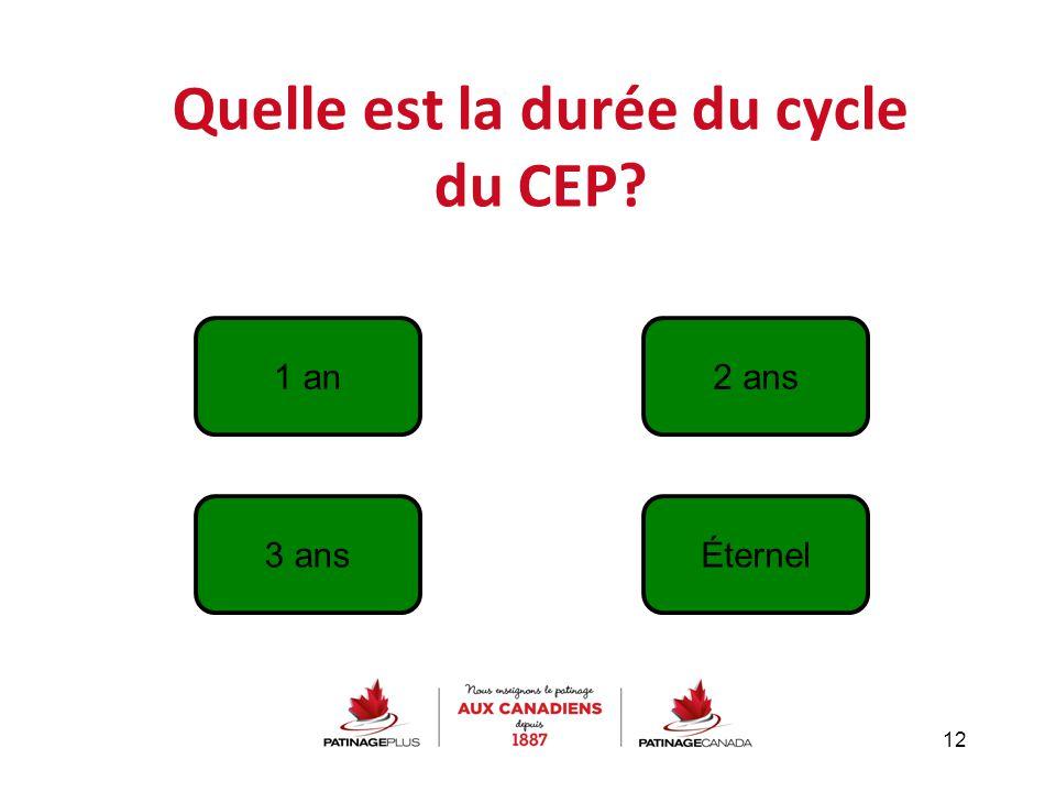 Quelle est la durée du cycle du CEP? 12 1 an 3 ansÉternel 2 ans