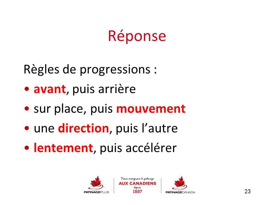 Réponse Règles de progressions : avant, puis arrière sur place, puis mouvement une direction, puis l'autre lentement, puis accélérer 23