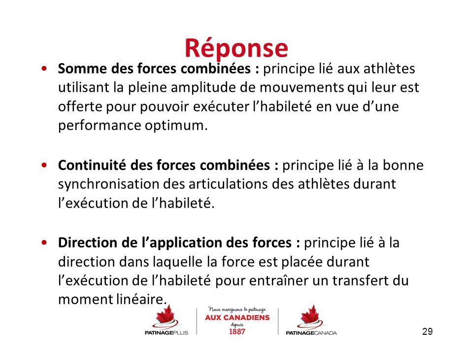 Réponse Somme des forces combinées : principe lié aux athlètes utilisant la pleine amplitude de mouvements qui leur est offerte pour pouvoir exécuter