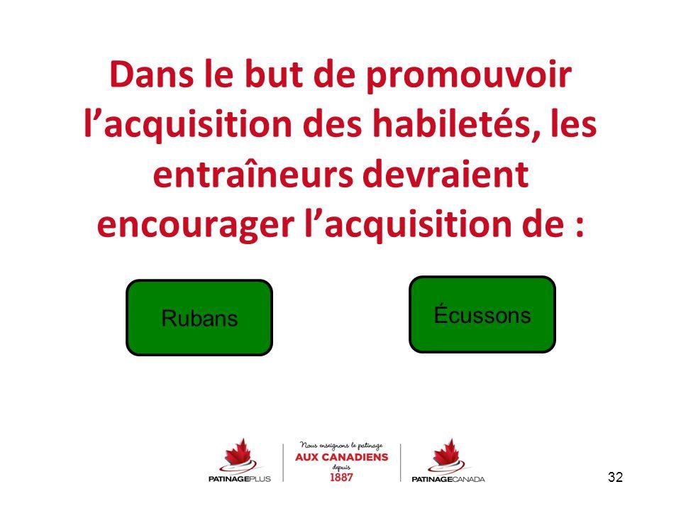 Dans le but de promouvoir l'acquisition des habiletés, les entraîneurs devraient encourager l'acquisition de : 32 Rubans Écussons