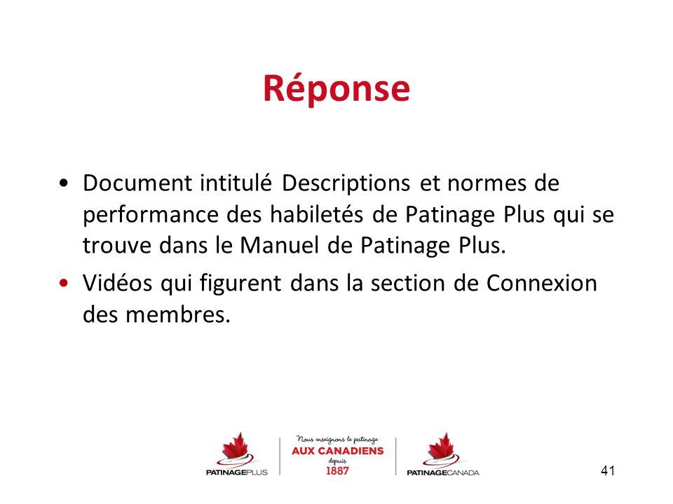 Réponse Document intitulé Descriptions et normes de performance des habiletés de Patinage Plus qui se trouve dans le Manuel de Patinage Plus. Vidéos q