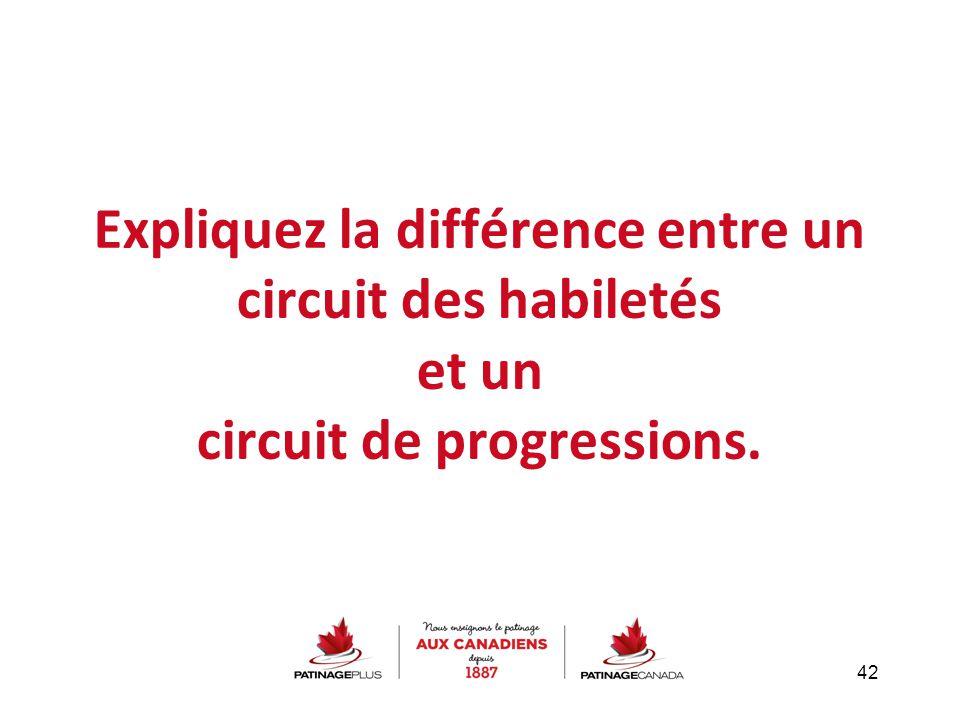 Expliquez la différence entre un circuit des habiletés et un circuit de progressions. 42