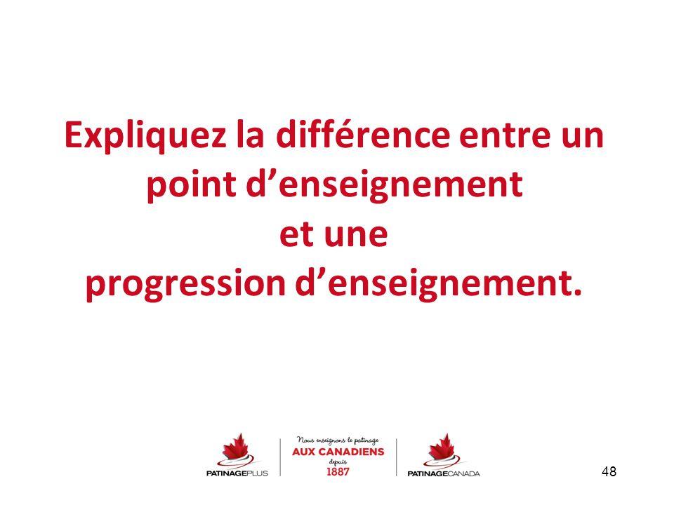 Expliquez la différence entre un point d'enseignement et une progression d'enseignement. 48