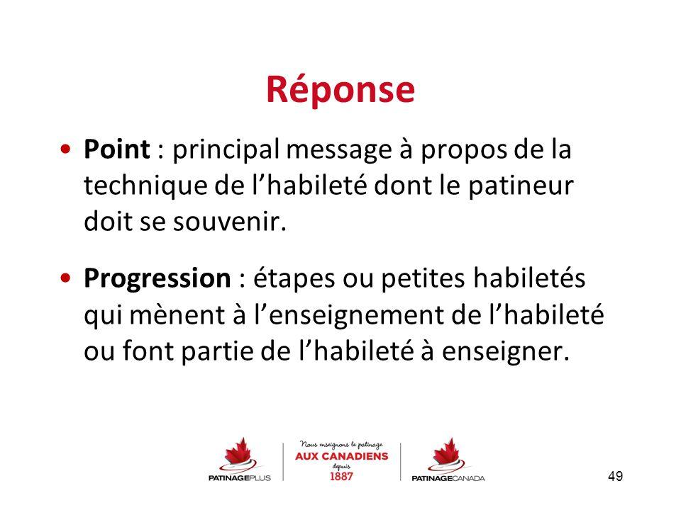 Réponse Point : principal message à propos de la technique de l'habileté dont le patineur doit se souvenir. Progression : étapes ou petites habiletés
