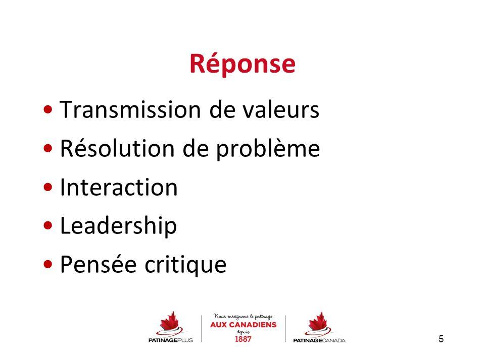 Réponse Transmission de valeurs Résolution de problème Interaction Leadership Pensée critique 5