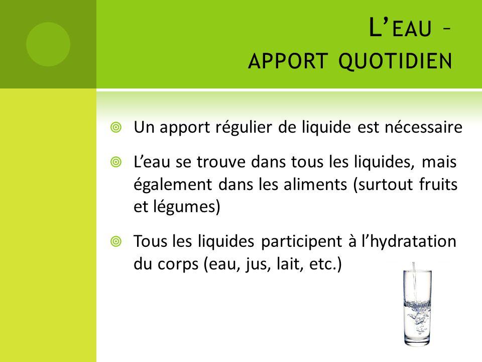 L' EAU – APPORT QUOTIDIEN  Un apport régulier de liquide est nécessaire  L'eau se trouve dans tous les liquides, mais également dans les aliments (s