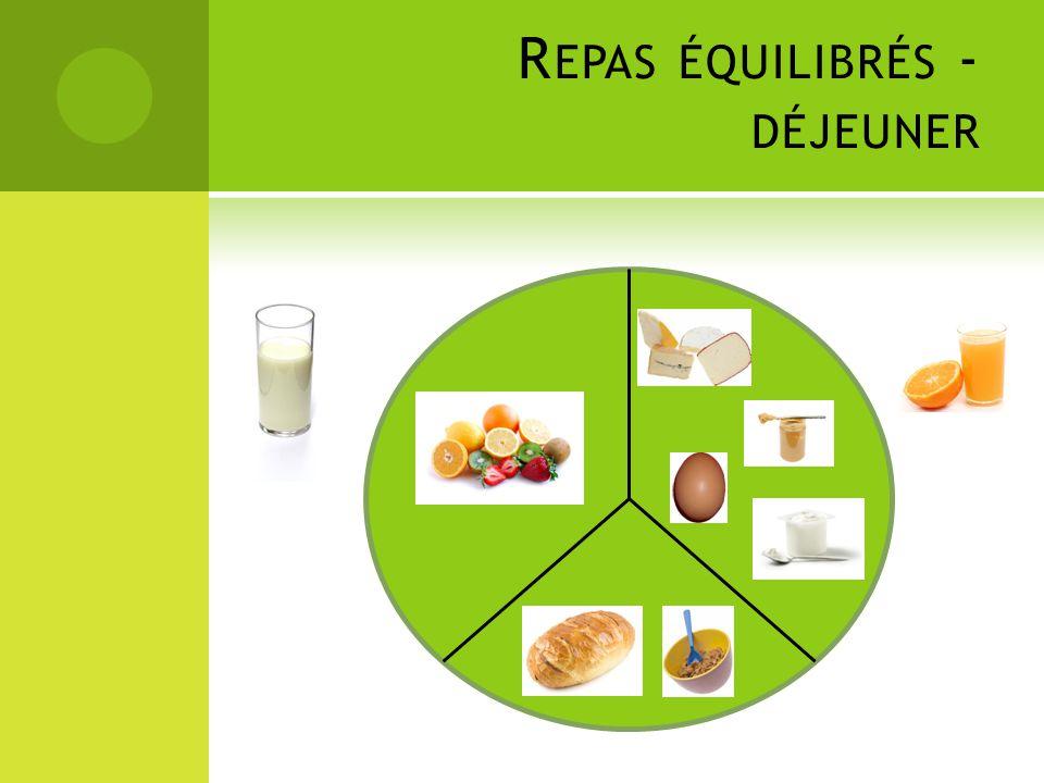 R EPAS ÉQUILIBRÉS - DÉJEUNER