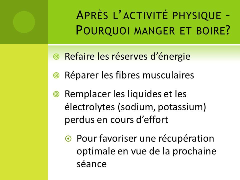 A PRÈS L ' ACTIVITÉ PHYSIQUE – P OURQUOI MANGER ET BOIRE ?  Refaire les réserves d'énergie  Réparer les fibres musculaires  Remplacer les liquides