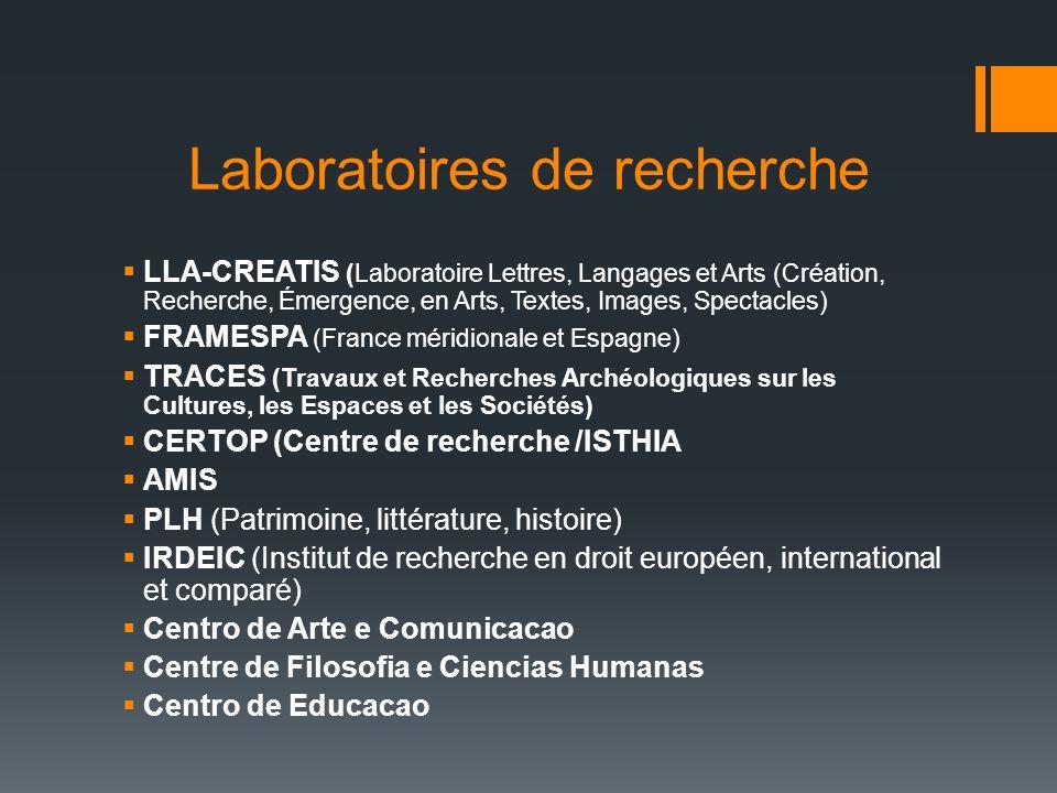 Laboratoires de recherche  LLA-CREATIS (Laboratoire Lettres, Langages et Arts (Création, Recherche, Émergence, en Arts, Textes, Images, Spectacles) 